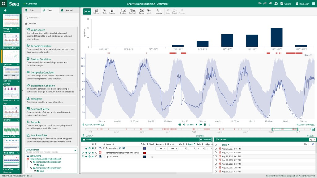 Seeq adds support for oil and gas industry data storage systems to improve analytics and data-based decision making