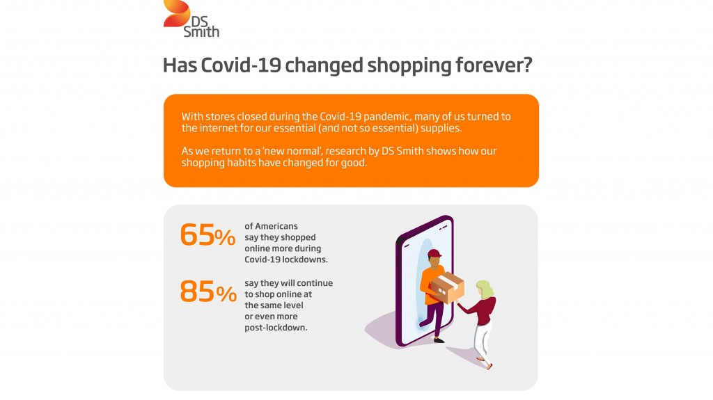 How the increase in online shopping is impacting sustainable packaging and changing consumer habits