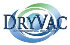 Dehydration & Environmental Systems