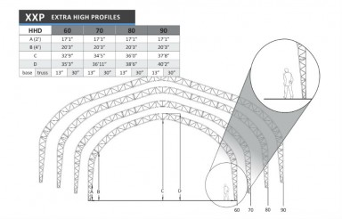60 - 90 XXP (Extra High Profile) MegaDome