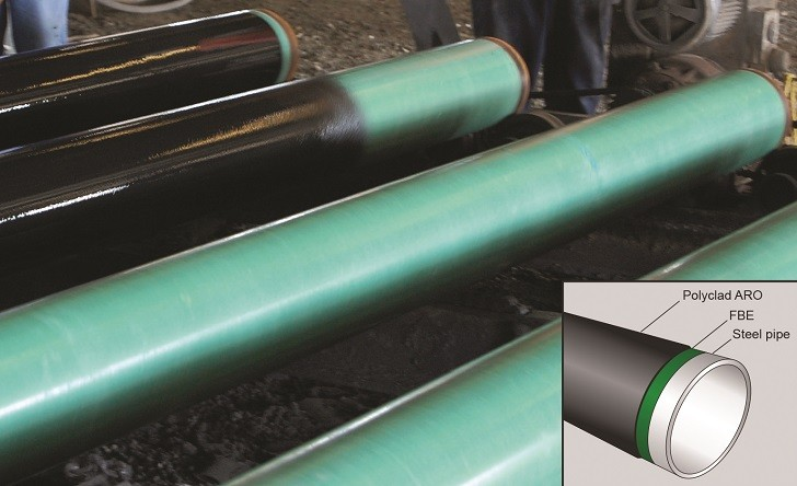 Polyclad ARO Pipe Liners
