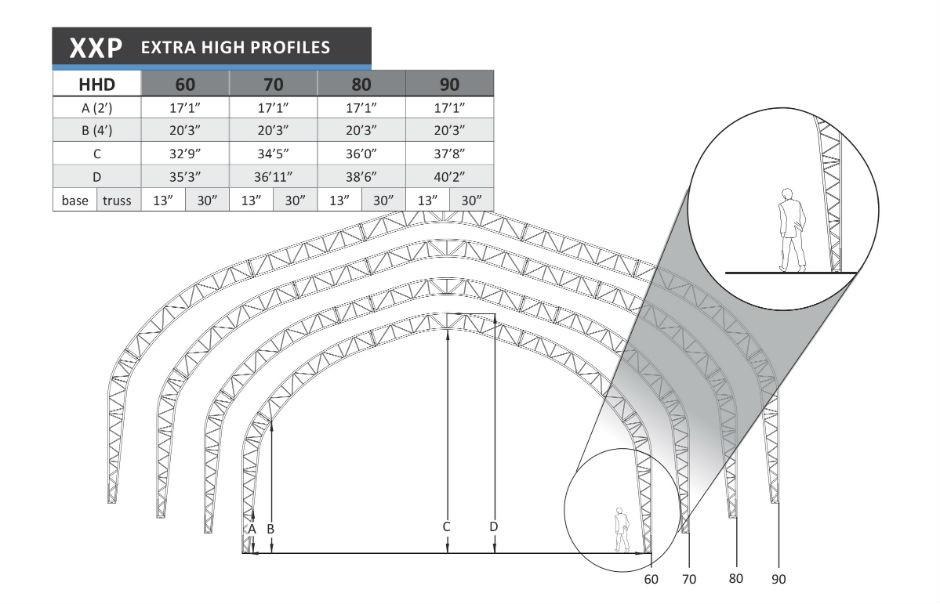 MEGADOME by BuildWorks - 60 - 90 XXP (Extra High Profile) MegaDome Fabric Buildings