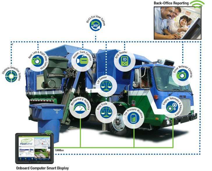 Latest product developments deliver enhanced capabilities for safety, billing and customer service.