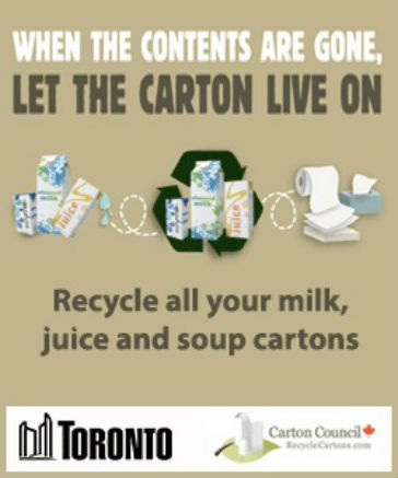 Customized ad for the city of Toronto featured on The Weather Network. A customized ad was created for each of the participating municipalities.