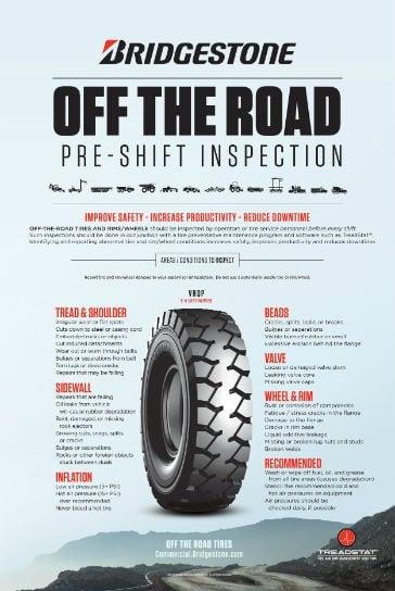 0127/31717_en_14970_34582_otr-pre-shift-inspection-poster.jpg