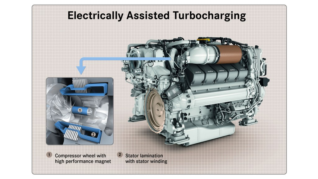 Rolls-Royce acquires technology for electrically-assisted charging of off-highway combustion engines