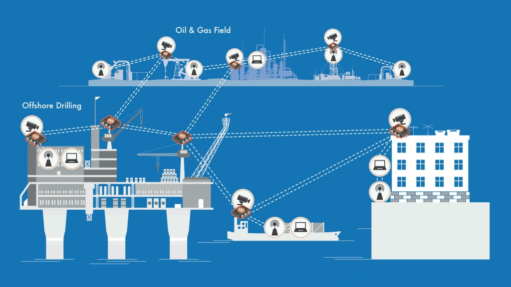Going with the flow: solving offshore oil and gas challenges with real-time data