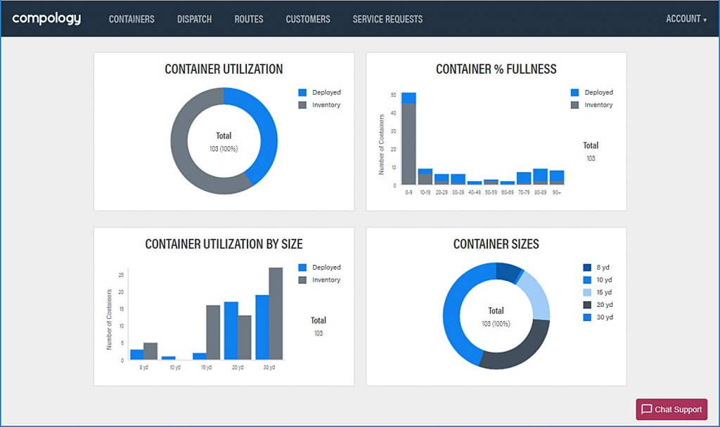 Compology's web-based software simplifies inventory management.