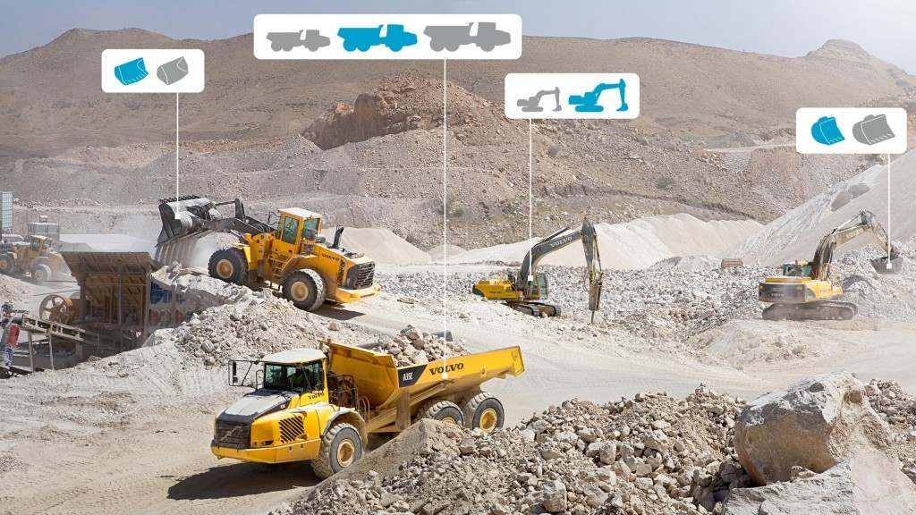 Updated Volvo Site Simulation helps customers lower total cost of production