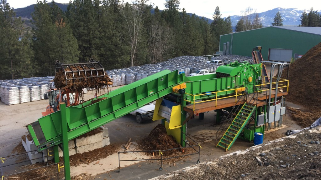 Rawlings Manufacturing, Inc. - Rawlings Horizontal Wood Grinder Horizontal Grinders