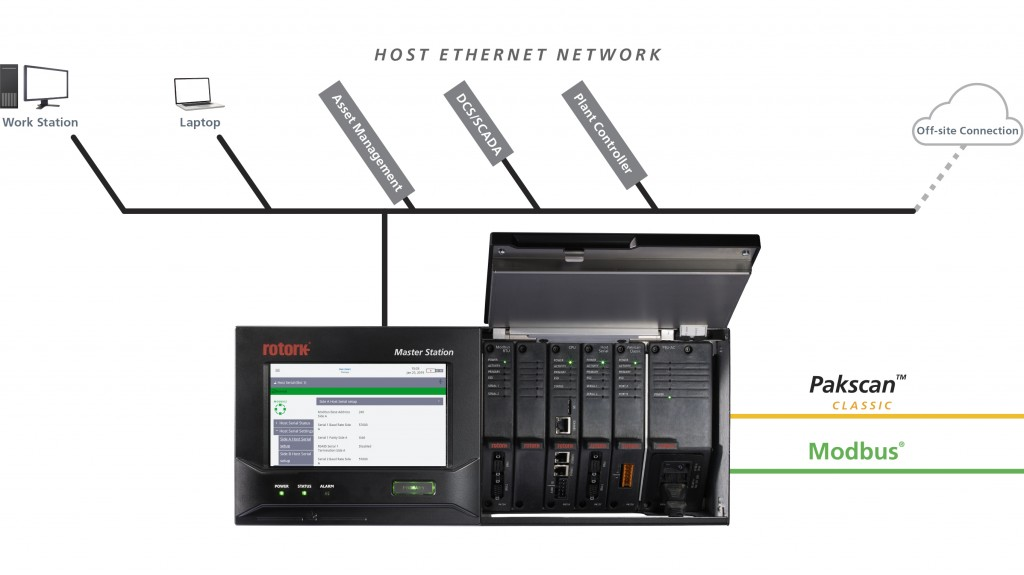 The Rotork Master Station has many features to enable the management of the assets connected to it.