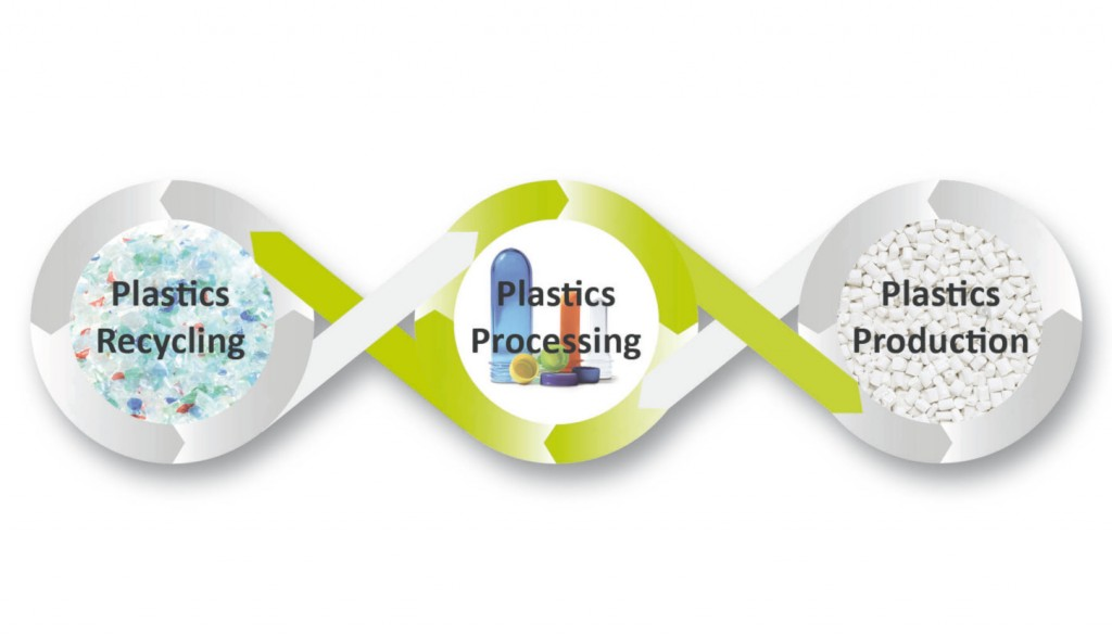 Sesotec to showcase plastics recycling innovations for the circular economy at K 2019