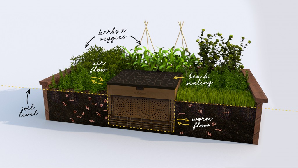 The subpod is a sub-surface, high-density, modular composting system that treats food waste and other organic matter, and builds healthy soil. The subpod is installed directly into the soil for high-volume processing of organic waste, diverting food waste from landfill and instead fuelling the production of nutrient-rich foods.