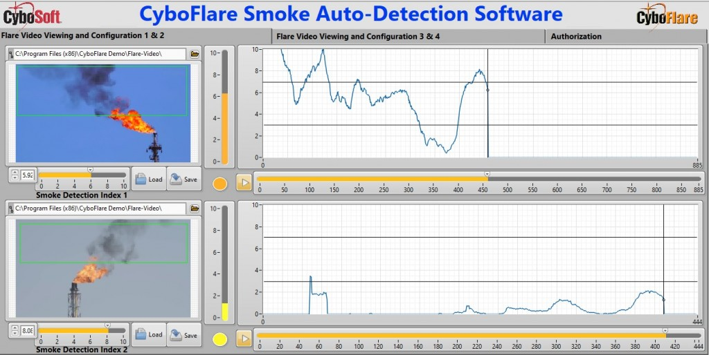 CyboFlare software shown on screen