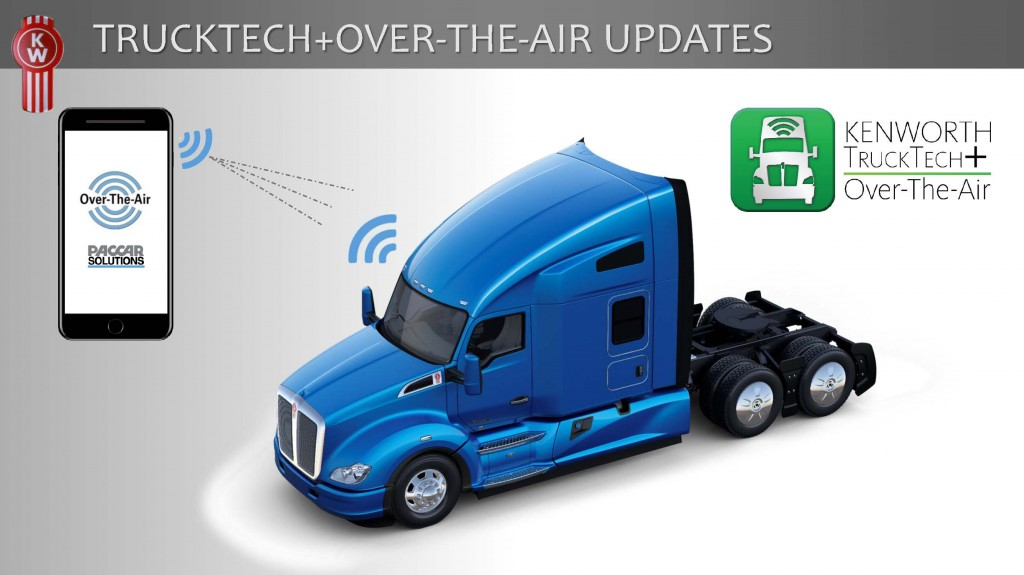 Kenworth TruckTech+ Over-the-Air Updates