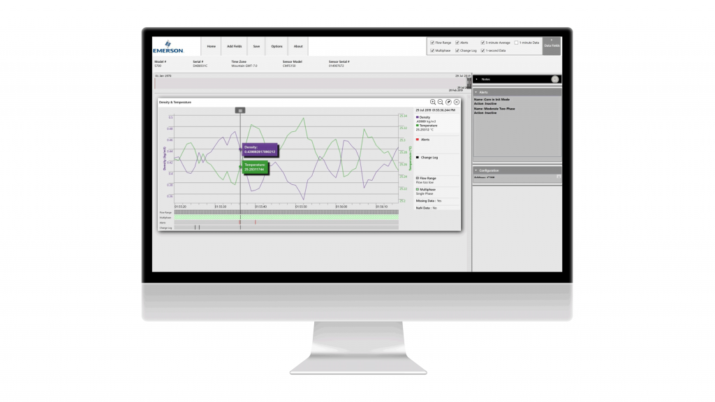 Data visualization software helps operators find flow process problems