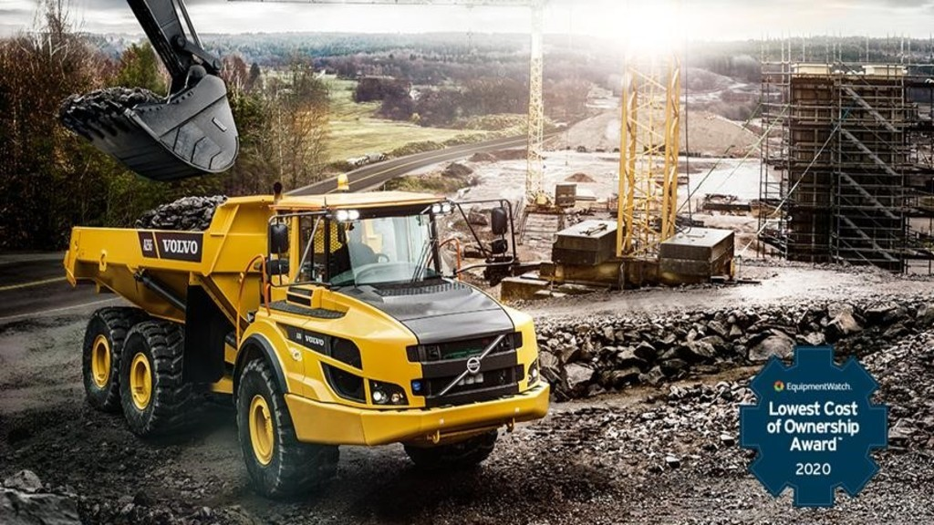 Volvo CE machines win awards for highest retained value and lowest cost of ownership