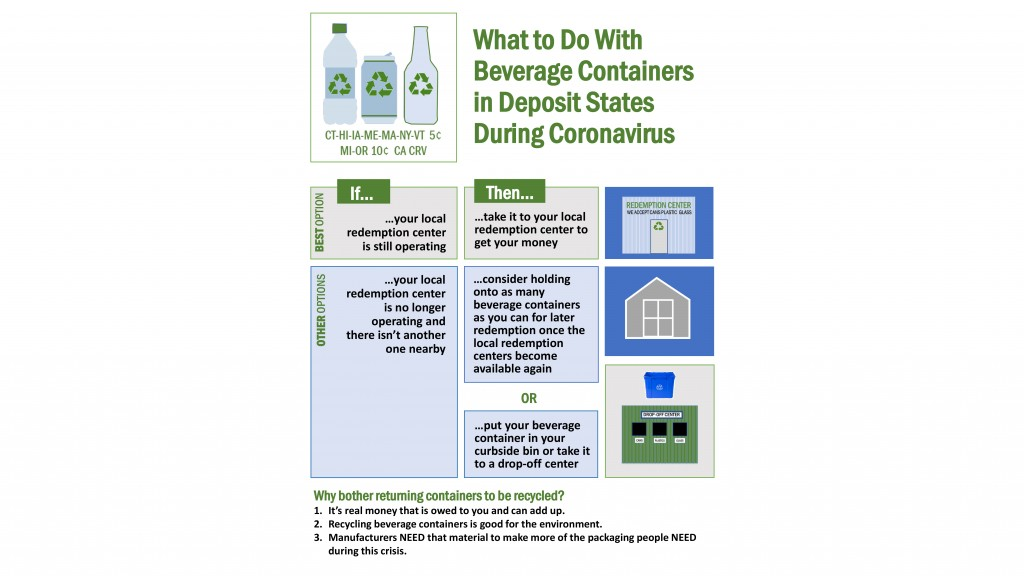 beverage container recycling infograph