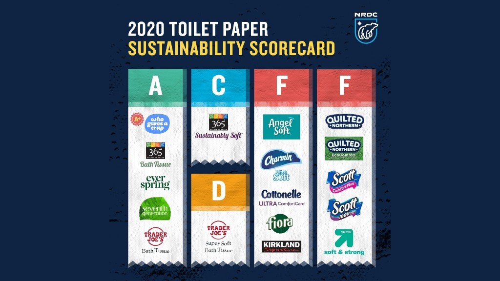 NRDC: Use of recycled pulp for tissue production is nothing to sneeze at