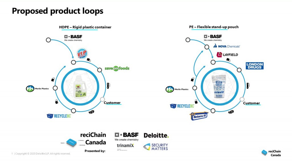 Major companies join pilot program to improve circular economy, traceability of recycled plastics in Canada