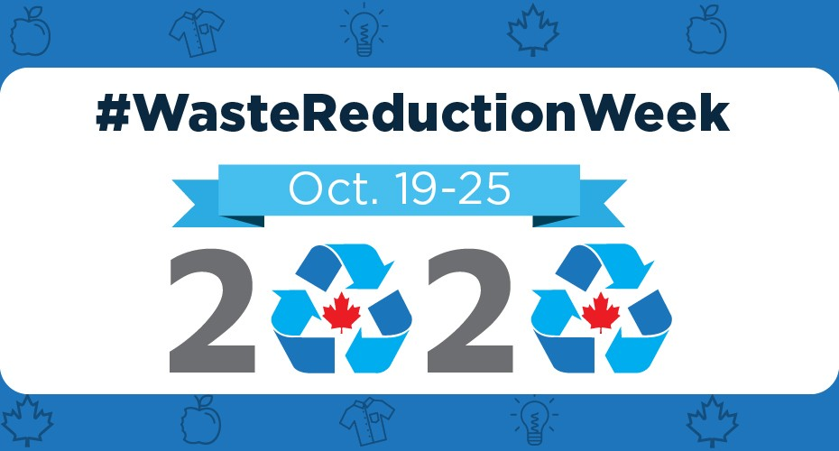 Waste Reduction Week 2020 banner