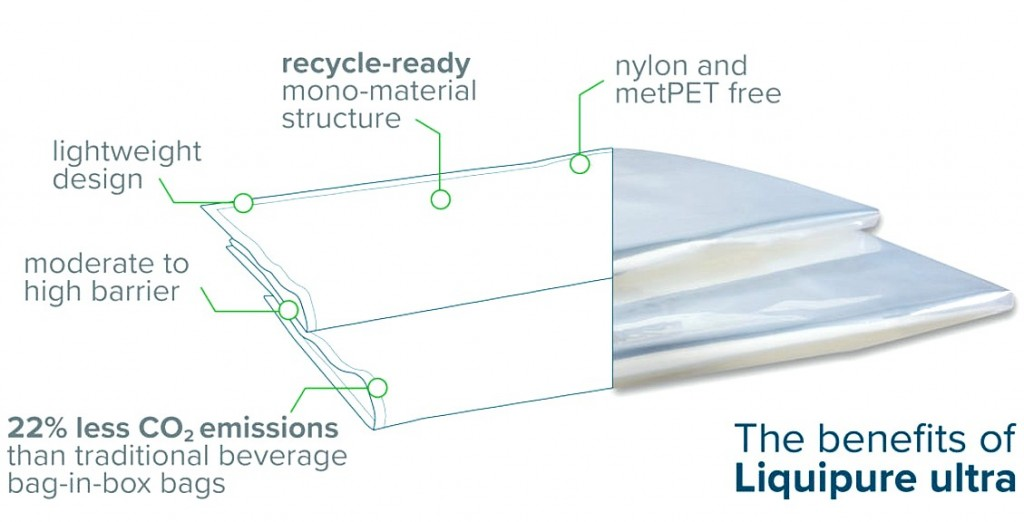 Liquibox introduces recycle-ready beverage bag-in-box