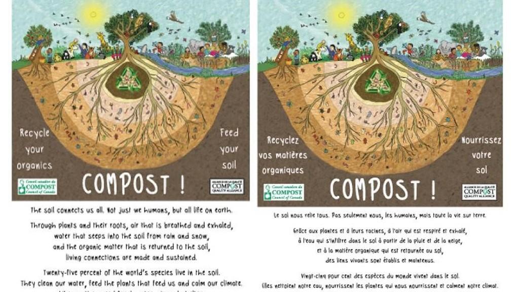 Compost Awareness week 2021 posters