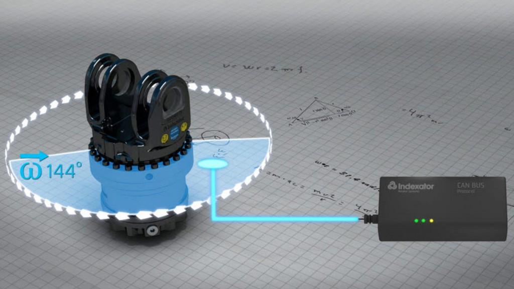 indexator rotator systems smart rotators