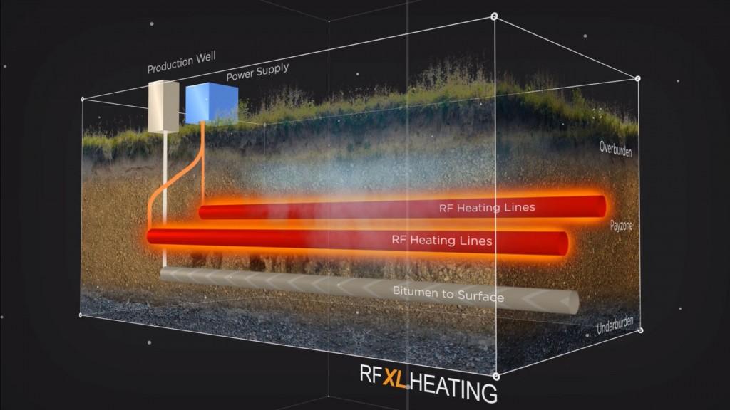 Marwayne RF XL Heating infographic