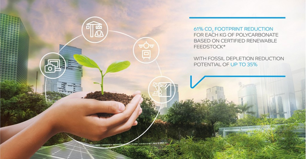 SABIC carbon footprint reduction