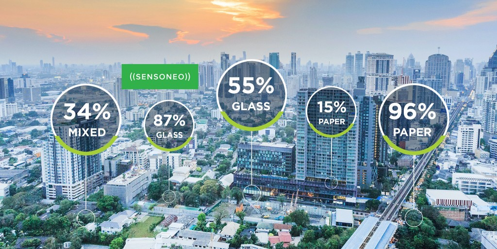 City scape with waste percentages indicated