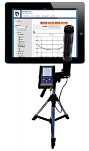 Remotely access data meters
