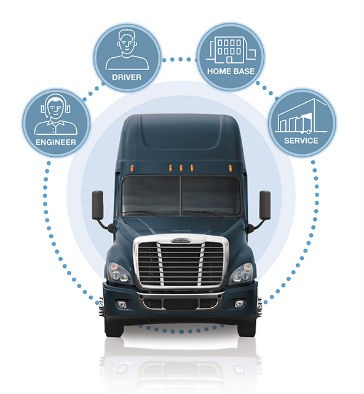 Detroit Virtual Technician is the Integrated Remote Diagnostic System for Freightliner and Western Star Trucks.