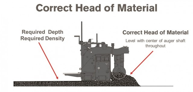 """The """"head of material"""" is the mass of paving mix that lies directly in front and spans the width of the screed."""