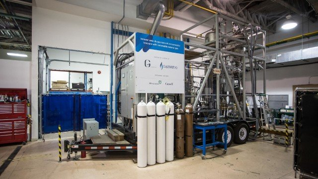 Demonstration unit to transform forestry biomass into natural gas .