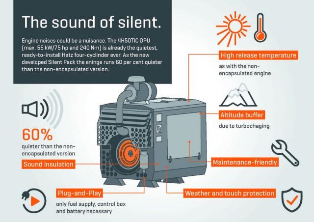 En A C Hatz Infographic H Tic Silent Pack