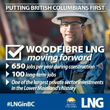Woodfibre LNG authorization welcomed by BC